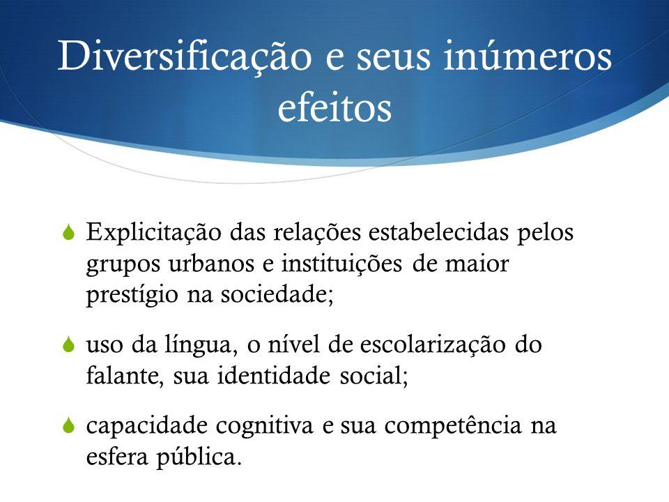 Diversificação e seus inúmeros efeitos  Explicitação das relações estabelecidas pelos grupos urbanos e instituições de maior prestígio na sociedade;  uso da língua, o nível de escolarização do falante, sua identidade social;  capacidade cognitiva e sua competência na esfera pública.