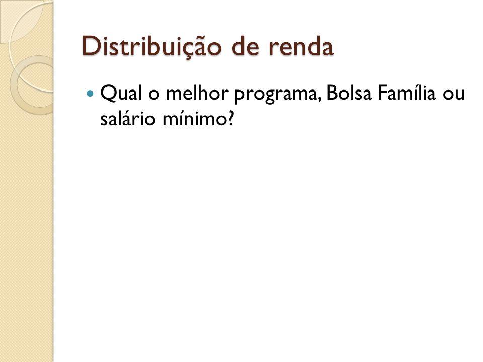 Distribuição de renda Qual o melhor programa, Bolsa Família ou salário mínimo