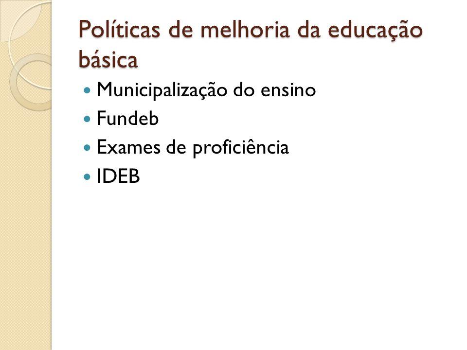Políticas de melhoria da educação básica Municipalização do ensino Fundeb Exames de proficiência IDEB