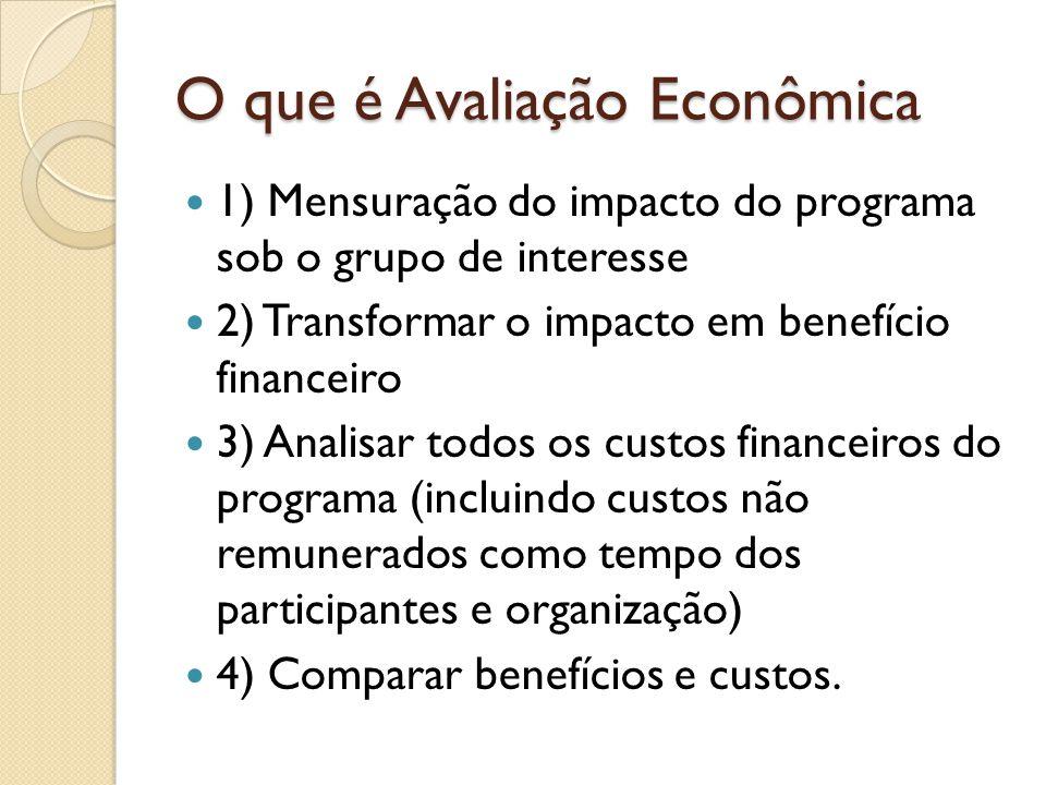 O que é Avaliação Econômica 1) Mensuração do impacto do programa sob o grupo de interesse 2) Transformar o impacto em benefício financeiro 3) Analisar todos os custos financeiros do programa (incluindo custos não remunerados como tempo dos participantes e organização) 4) Comparar benefícios e custos.