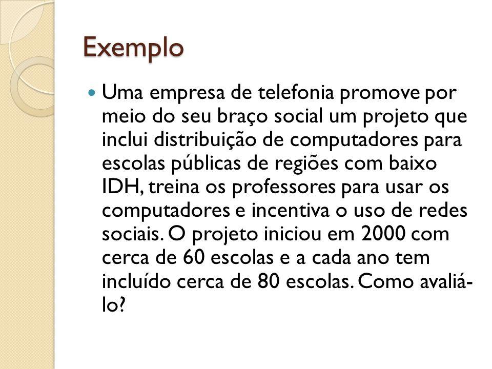 Exemplo Uma empresa de telefonia promove por meio do seu braço social um projeto que inclui distribuição de computadores para escolas públicas de regiões com baixo IDH, treina os professores para usar os computadores e incentiva o uso de redes sociais.