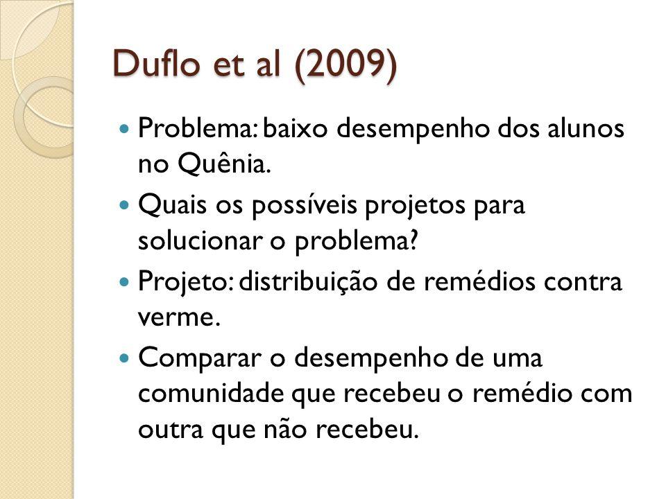 Duflo et al (2009) Problema: baixo desempenho dos alunos no Quênia.