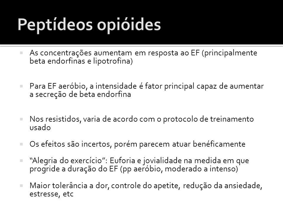  As concentrações aumentam em resposta ao EF (principalmente beta endorfinas e lipotrofina)  Para EF aeróbio, a intensidade é fator principal capaz