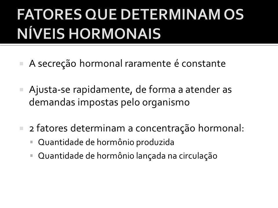  A secreção hormonal raramente é constante  Ajusta-se rapidamente, de forma a atender as demandas impostas pelo organismo  2 fatores determinam a c