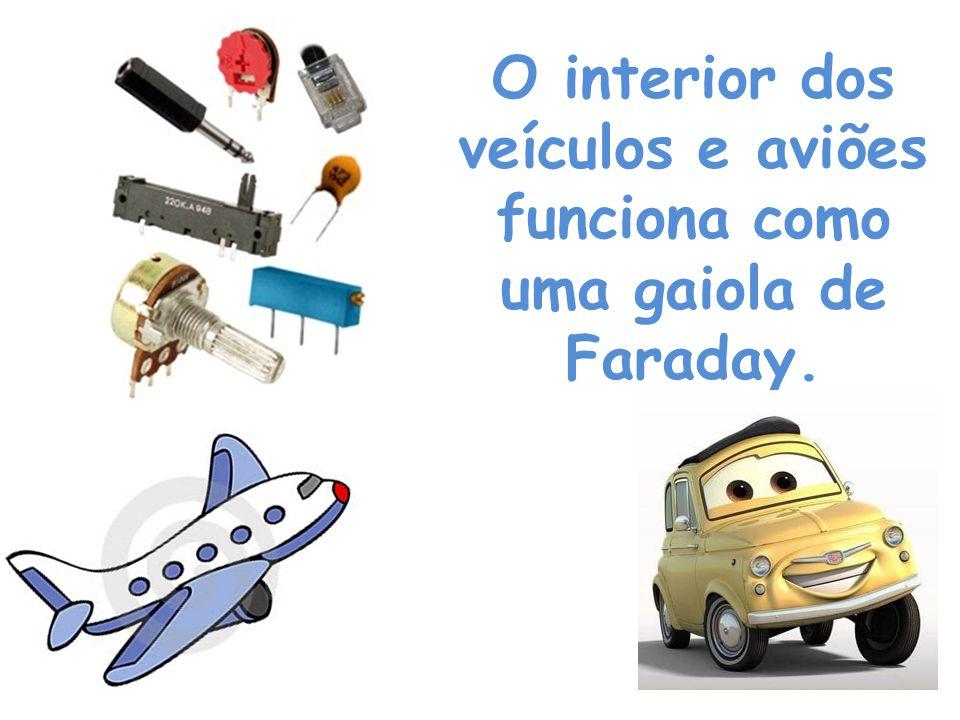 O interior dos veículos e aviões funciona como uma gaiola de Faraday.