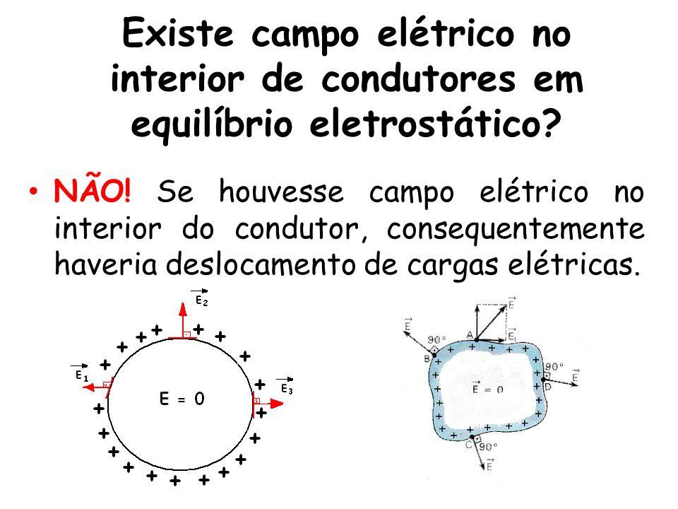 Existe campo elétrico no interior de condutores em equilíbrio eletrostático.
