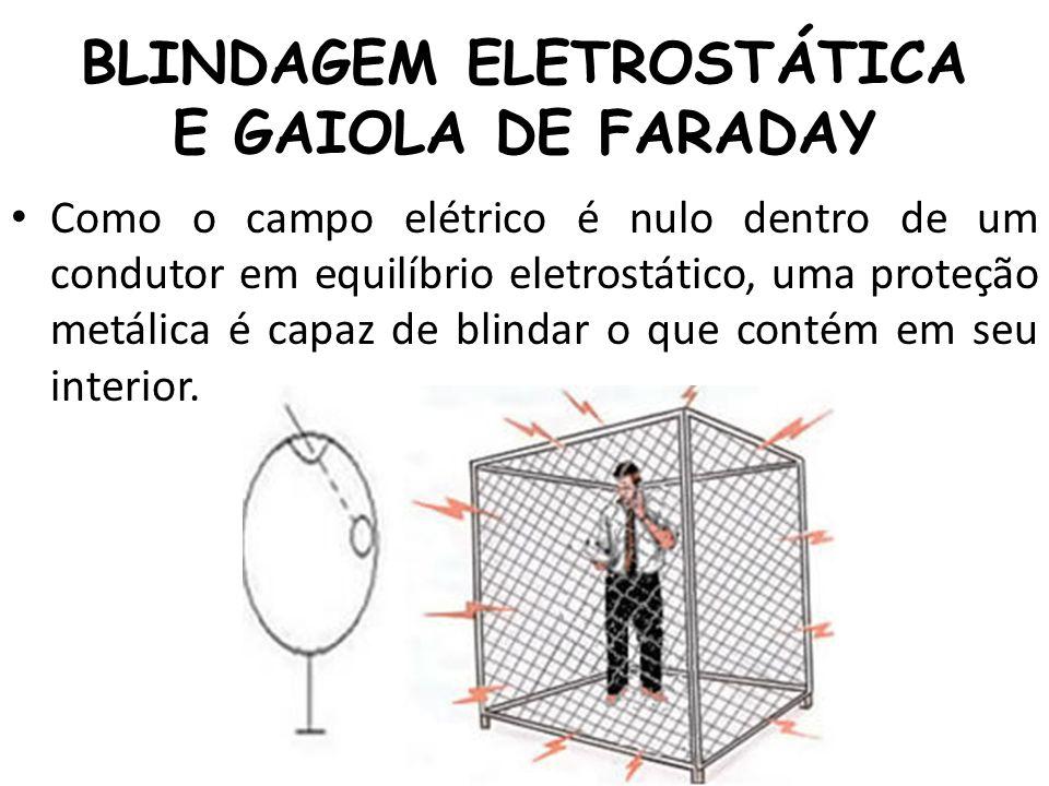 BLINDAGEM ELETROSTÁTICA E GAIOLA DE FARADAY Como o campo elétrico é nulo dentro de um condutor em equilíbrio eletrostático, uma proteção metálica é capaz de blindar o que contém em seu interior.