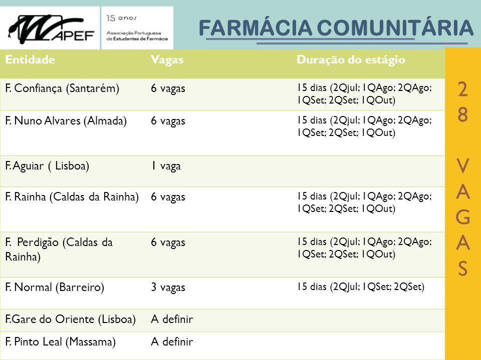 FARMÁCIA COMUNITÁRIA Secção Regional do Porto da Ordem dos Farmacêuticos Rua António Cândido nº 154, 4200-074 Porto, Portugal | Site: www.apef.ptwww.apef.pt Departamento de estágios e Saídas Profissionais (DESP) Sara Raquel Ferreira Teles | Contacto telefónico: 912396066 | Contacto eletrónico: desp@apef.pt ; steles89@gmail.comdesp@apef.ptsteles89@gmail.com 28VAGAS 28VAGAS EntidadeVagasDuração do estágio F.