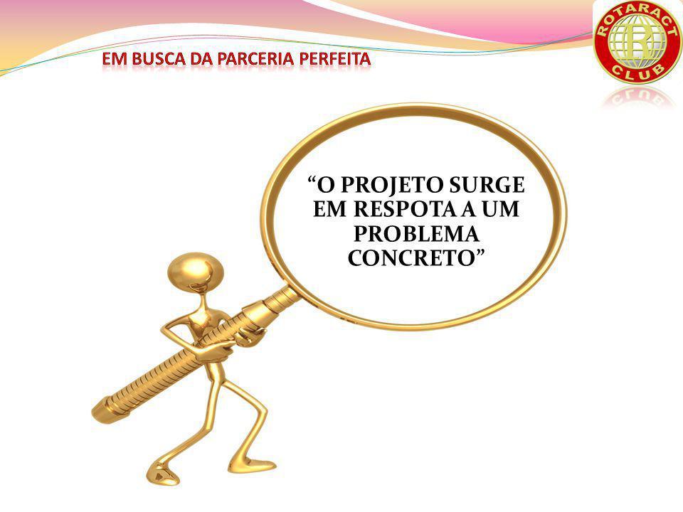 O PROJETO SURGE EM RESPOTA A UM PROBLEMA CONCRETO
