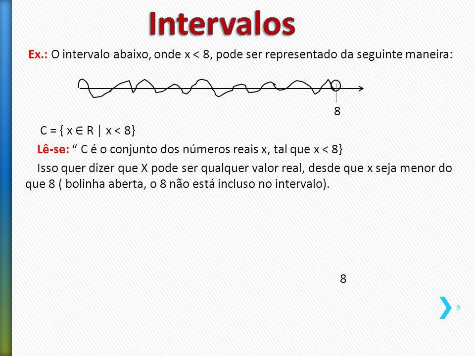Outros exemplos: C = { x ∈ R   x < 10} 10 C = { x ∈ R   x ≤ -5} -5 C = { x ∈ R   x < -2} -2 C = { x ∈ R   x ≥ -3} -3 10