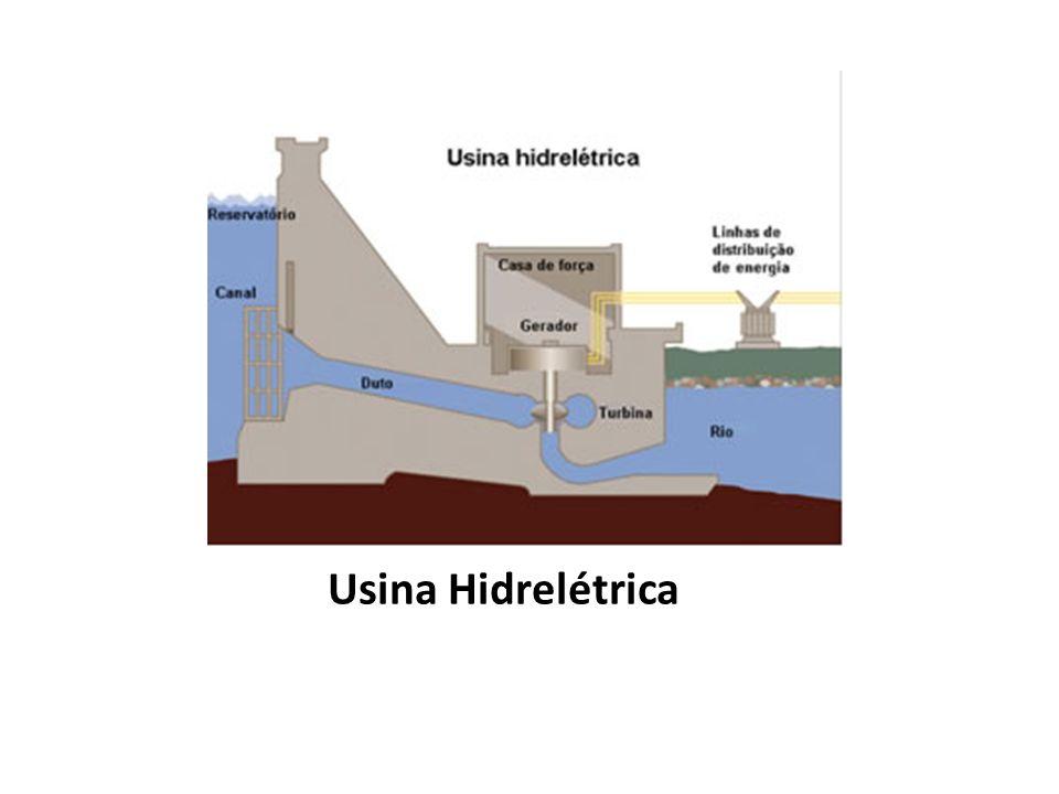 Atualmente, as usinas hidrelétricas são responsáveis por aproximadamente 18% da produção de energia elétrica no mundo.