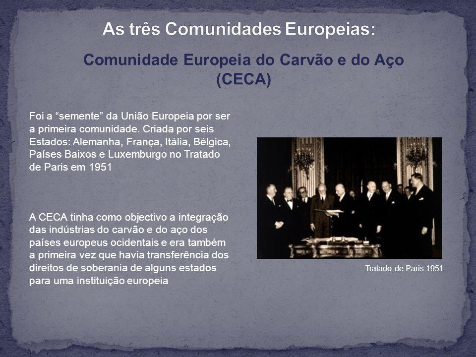 Foi a semente da União Europeia por ser a primeira comunidade.