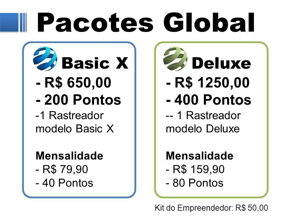 Pacotes Global Kit do Empreendedor: R$ 50,00 Basic X - R$ 650,00 - 200 Pontos -1 Rastreador modelo Basic X Mensalidade - R$ 79,90 - 40 Pontos Deluxe -