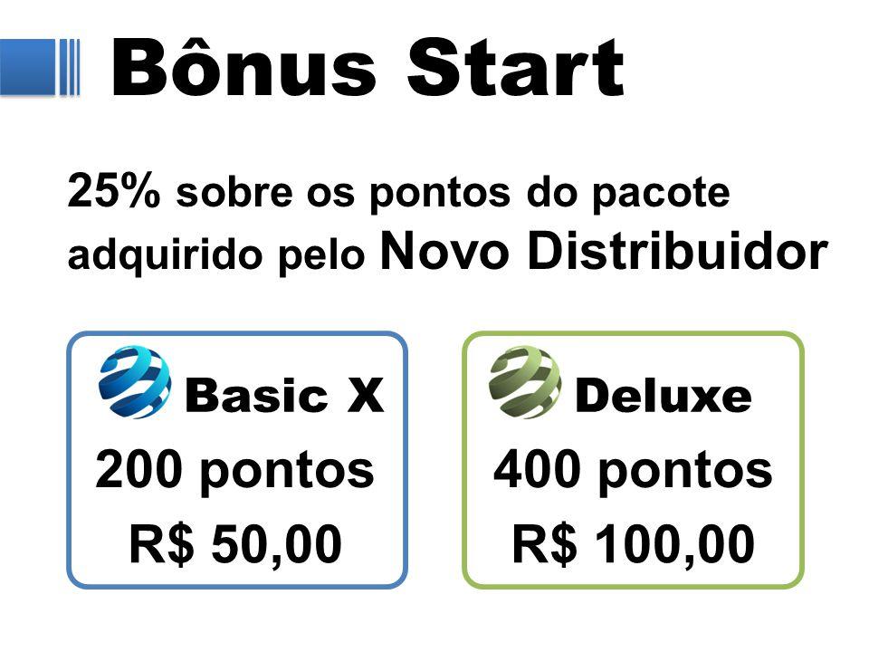 Bônus Start Basic XDeluxe 25% sobre os pontos do pacote adquirido pelo Novo Distribuidor R$ 50,00R$ 100,00 200 pontos400 pontos
