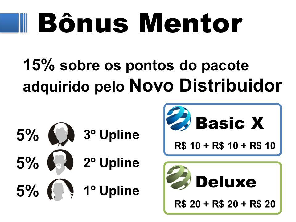 Bônus Mentor 1º Upline 2º Upline 3º Upline 5% 15% sobre os pontos do pacote adquirido pelo Novo Distribuidor Basic X R$ 10 + R$ 10 + R$ 10 Deluxe R$ 2