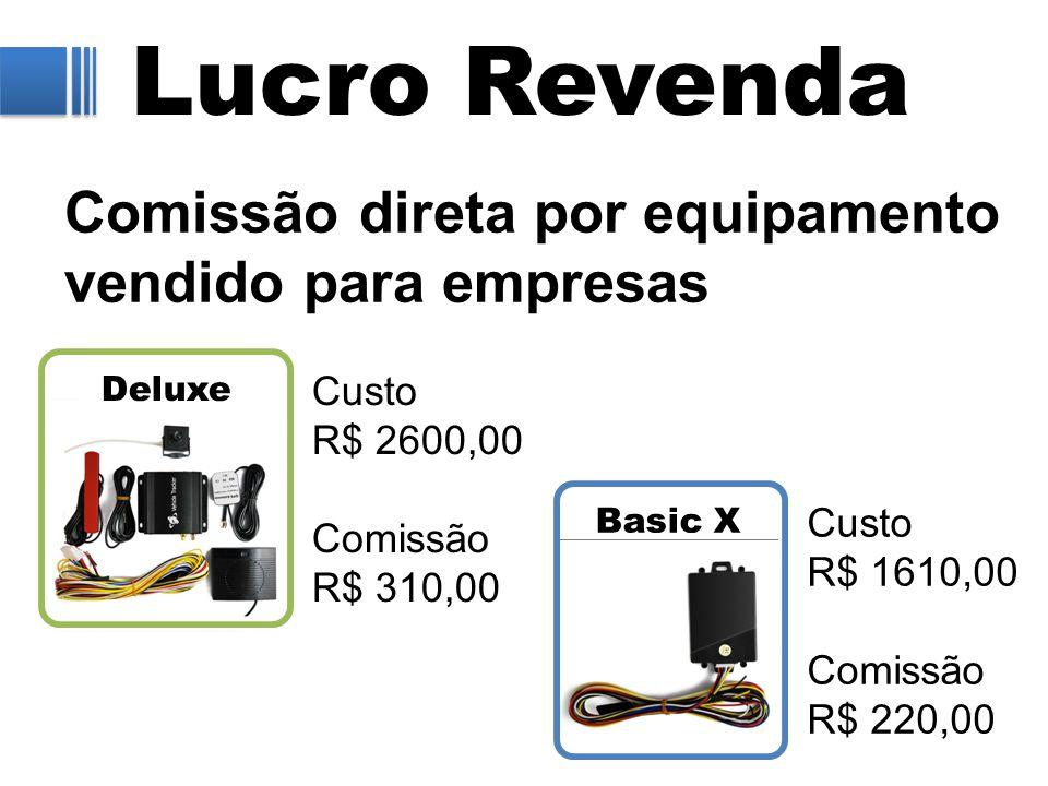 Lucro Revenda Comissão direta por equipamento vendido para empresas Basic X Custo R$ 1610,00 Comissão R$ 220,00 Deluxe Custo R$ 2600,00 Comissão R$ 31