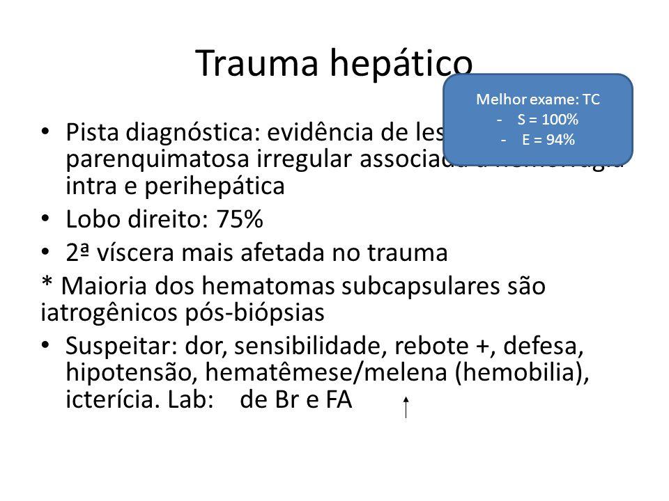 Trauma hepático – achados na TC Lacerações: – Simples: lesão hipodensa linear solitária; – Estrelada : lesões hipodensas lineares ramificadas (paralela aos ramos da veia porta ou hepática) – Superficial: 3cm Hematoma: parenquimatoso x sucapsular (formato lenticular) – Não coagulado (menos tempo): hiperdenso em relação ao parênquima hepático não contrastado e hipodenso em relação ao contrastado – Coagulado: mais denso que o não coagulado