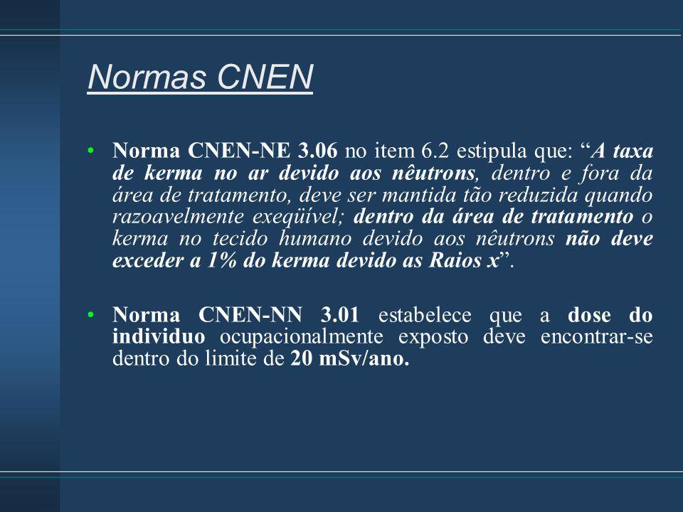 """Norma CNEN-NE 3.06 no item 6.2 estipula que: """"A taxa de kerma no ar devido aos nêutrons, dentro e fora da área de tratamento, deve ser mantida tão red"""