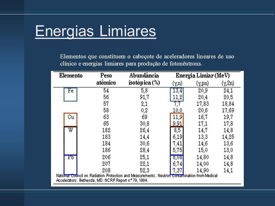 Elementos que constituem o cabeçote de aceleradores lineares de uso clínico e energias limiares para produção de fotonêutrons. Energias Limiares
