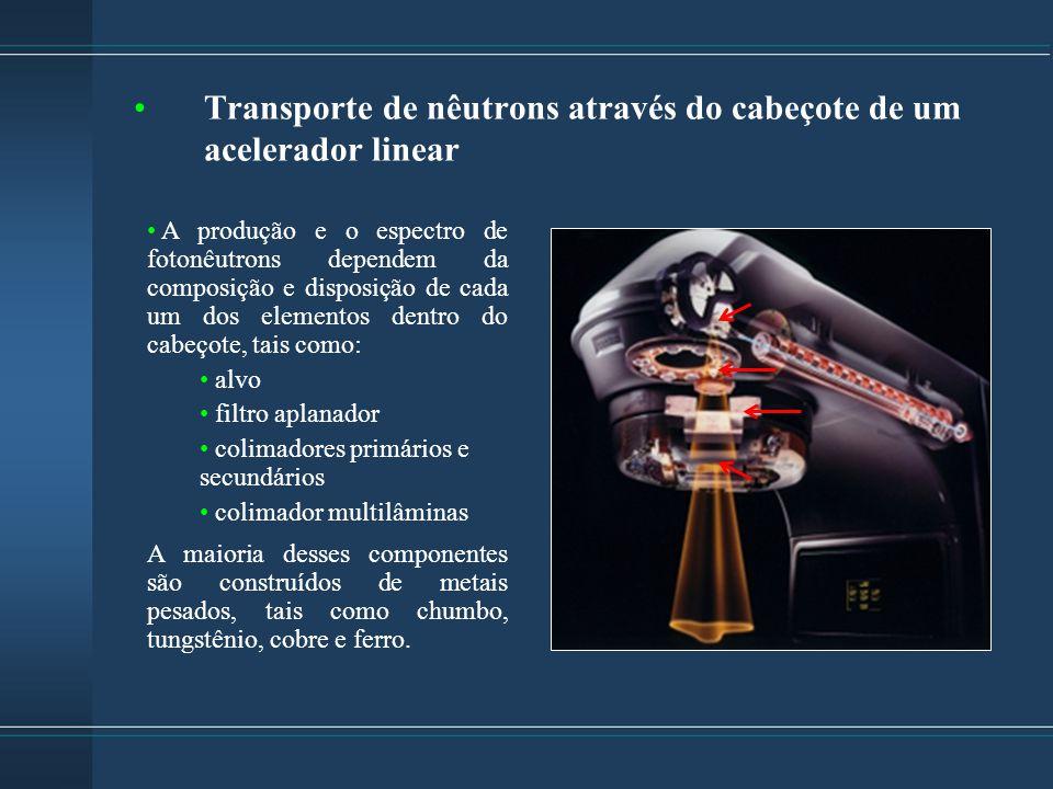 Transporte de nêutrons através do cabeçote de um acelerador linear A produção e o espectro de fotonêutrons dependem da composição e disposição de cada