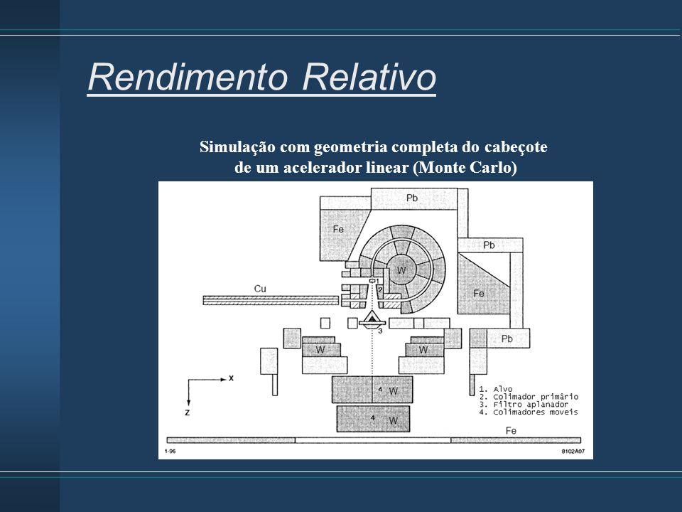 Simulação com geometria completa do cabeçote de um acelerador linear (Monte Carlo) Rendimento Relativo