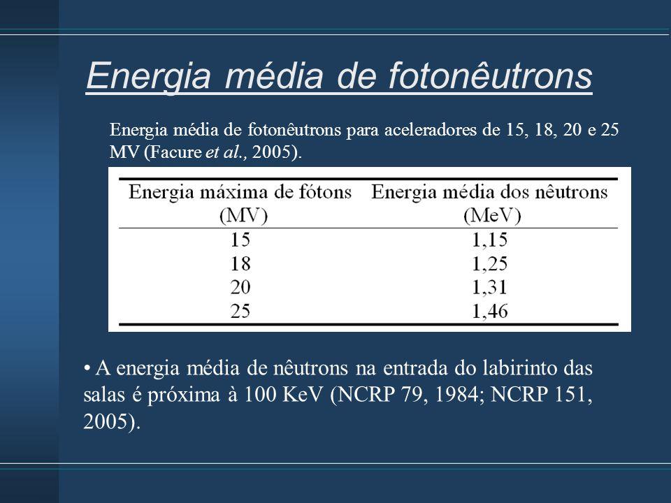 Energia média de fotonêutrons para aceleradores de 15, 18, 20 e 25 MV (Facure et al., 2005). A energia média de nêutrons na entrada do labirinto das s