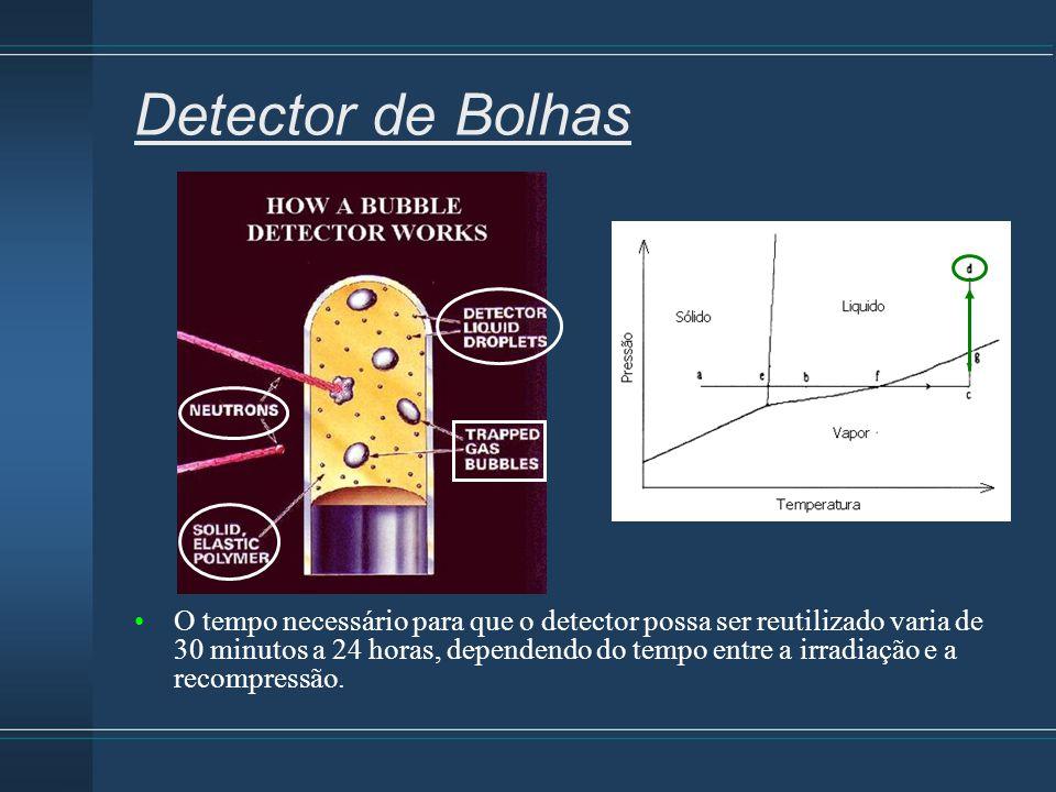 O tempo necessário para que o detector possa ser reutilizado varia de 30 minutos a 24 horas, dependendo do tempo entre a irradiação e a recompressão.