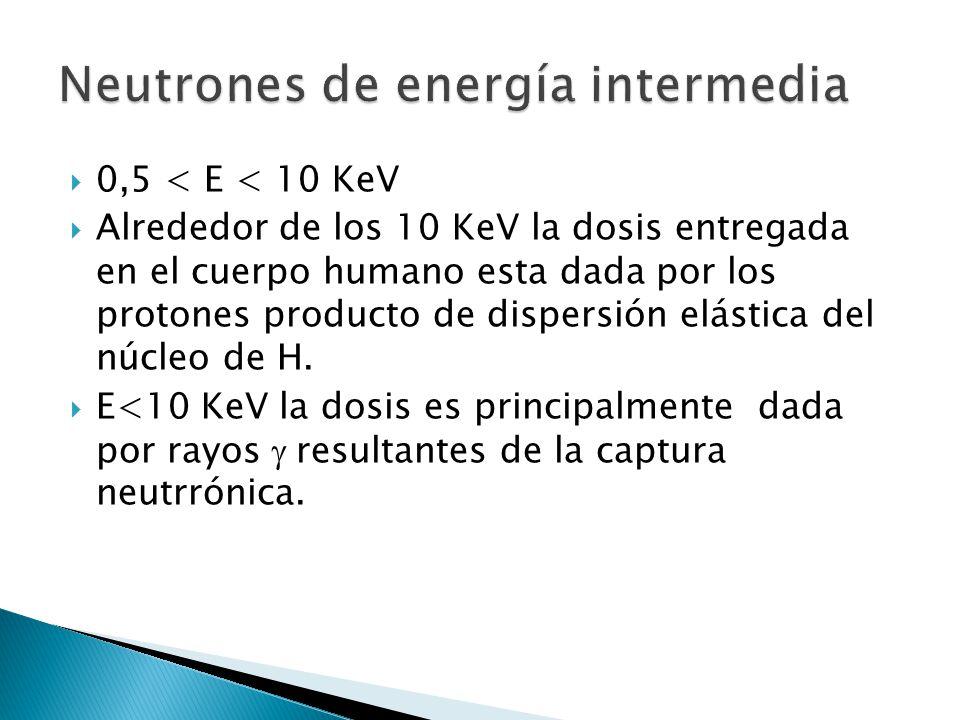  0,5 < E < 10 KeV  Alrededor de los 10 KeV la dosis entregada en el cuerpo humano esta dada por los protones producto de dispersión elástica del núc