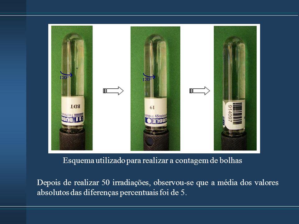 Esquema utilizado para realizar a contagem de bolhas Depois de realizar 50 irradiações, observou-se que a média dos valores absolutos das diferenças p