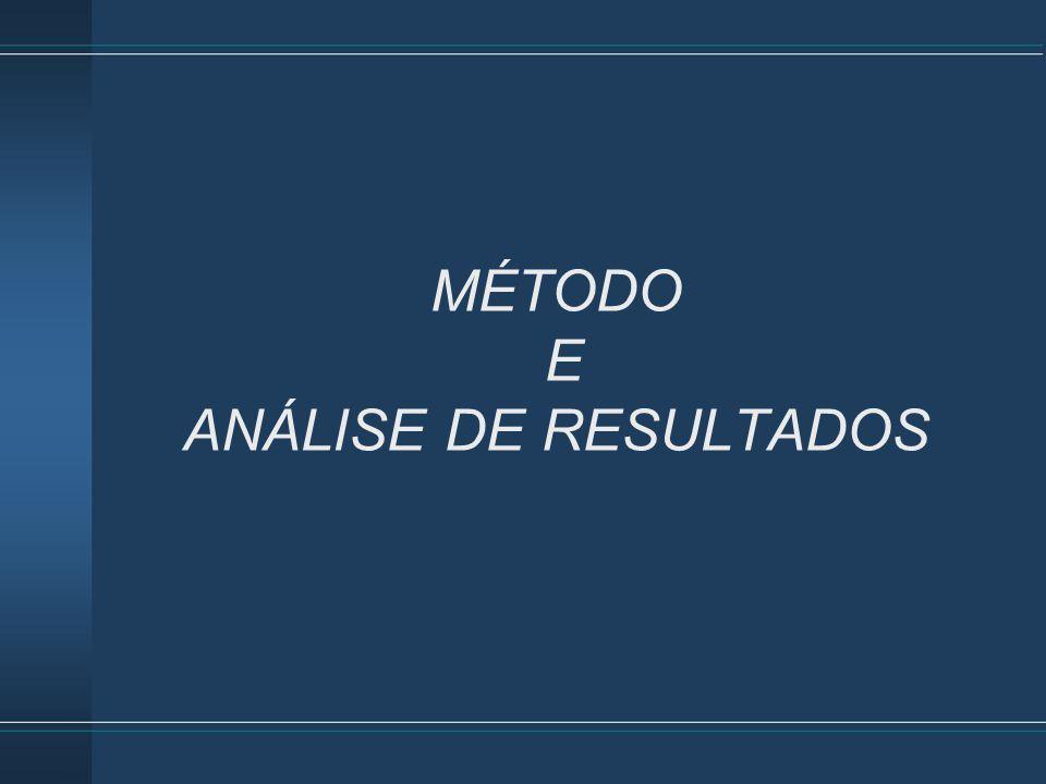 MÉTODO E ANÁLISE DE RESULTADOS