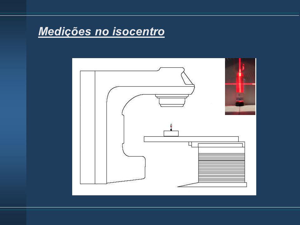 Aceleradores: Clinac 10 e 15 MV (3) Siemens 15 e 18 MV (3) Detectores BDT (25 cGy) BD-PND (2 cGy) Campo de irradiação 10 cm x 10 cm Medições no isocen