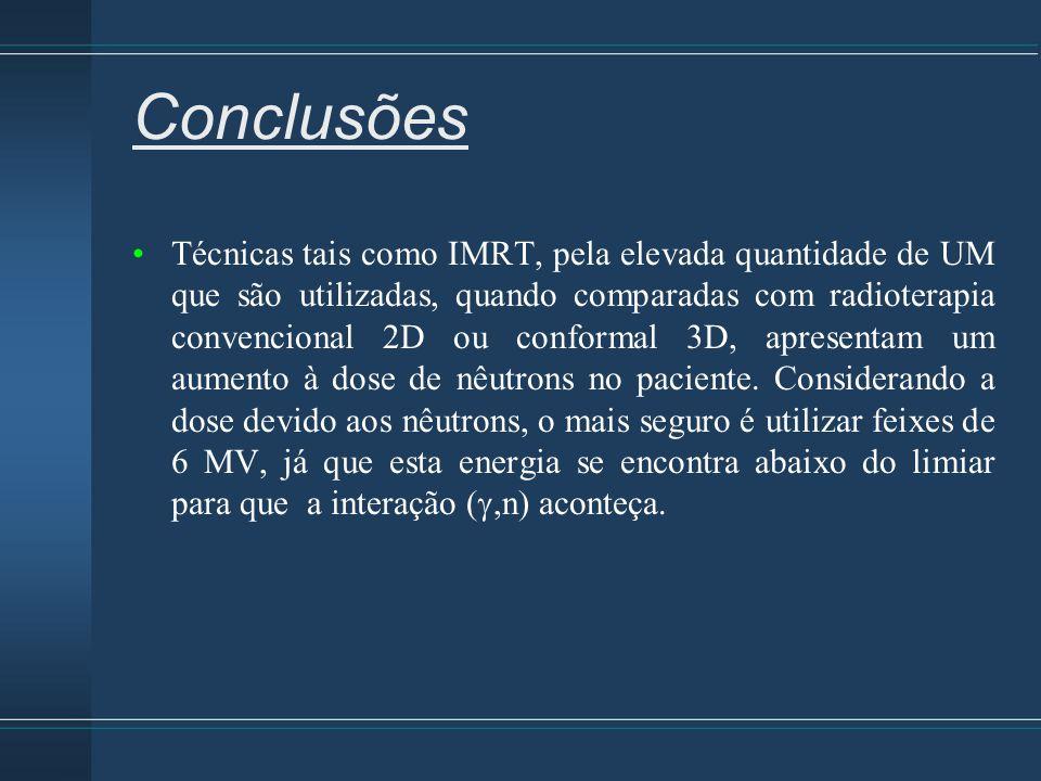 Técnicas tais como IMRT, pela elevada quantidade de UM que são utilizadas, quando comparadas com radioterapia convencional 2D ou conformal 3D, apresen