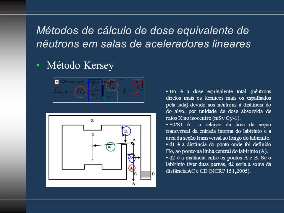 Métodos de cálculo de dose equivalente de nêutrons em salas de aceleradores lineares Método Kersey Ho é a dose equivalente total (nêutrons diretos mai