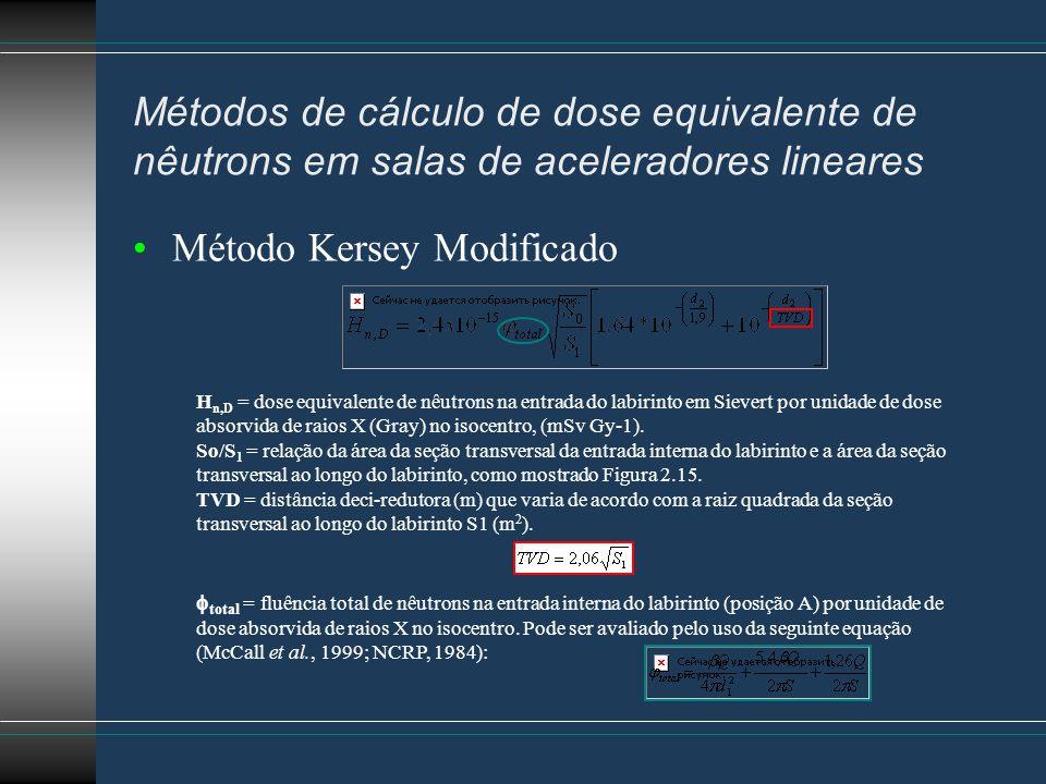 Método Kersey Modificado H n,D = dose equivalente de nêutrons na entrada do labirinto em Sievert por unidade de dose absorvida de raios X (Gray) no is