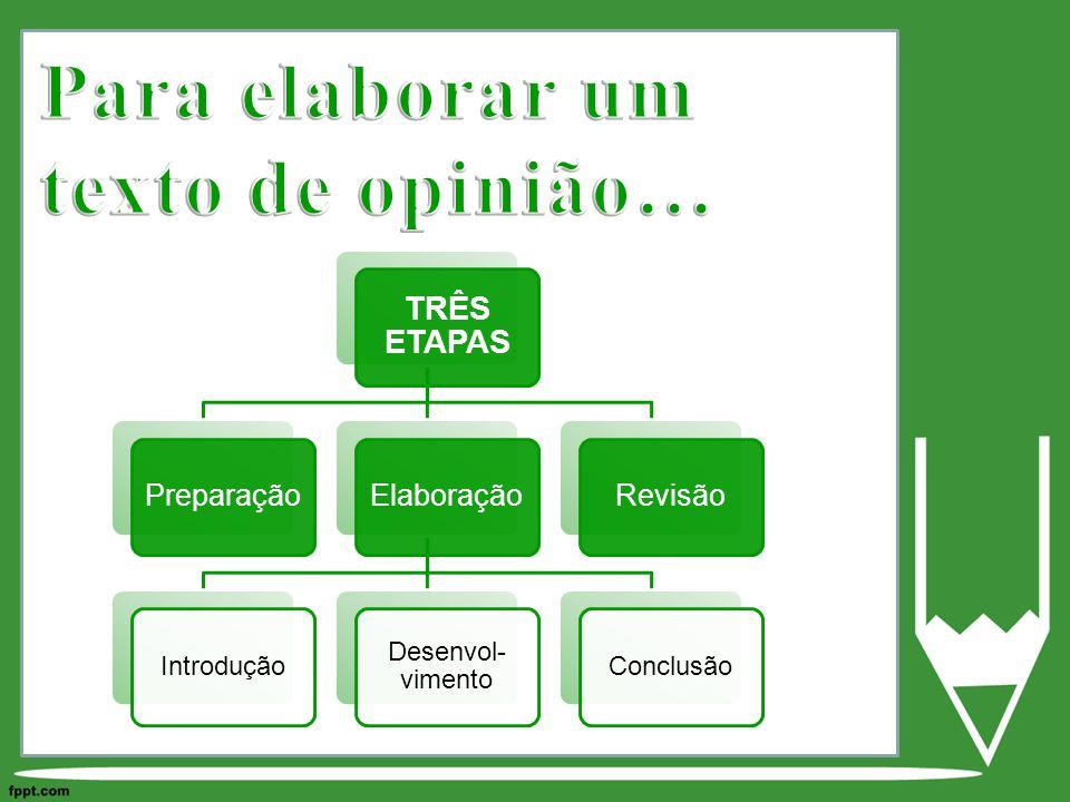 TRÊS ETAPAS PreparaçãoElaboração Introdução Desenvol- vimento Conclusão Revisão