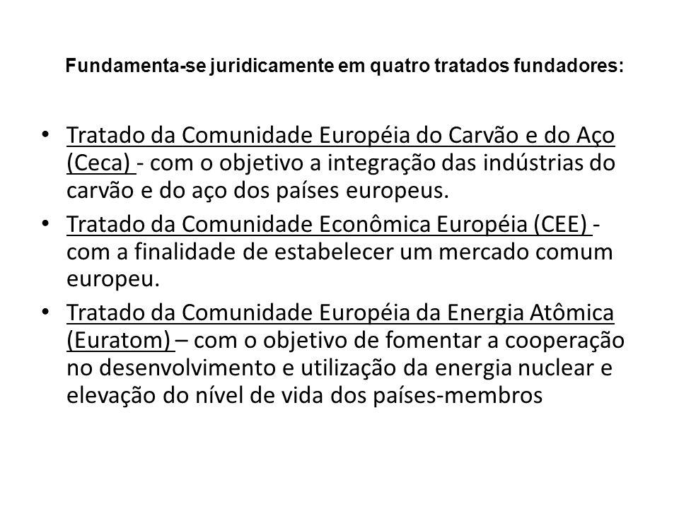 Fundamenta-se juridicamente em quatro tratados fundadores: Tratado da Comunidade Européia do Carvão e do Aço (Ceca) - com o objetivo a integração das