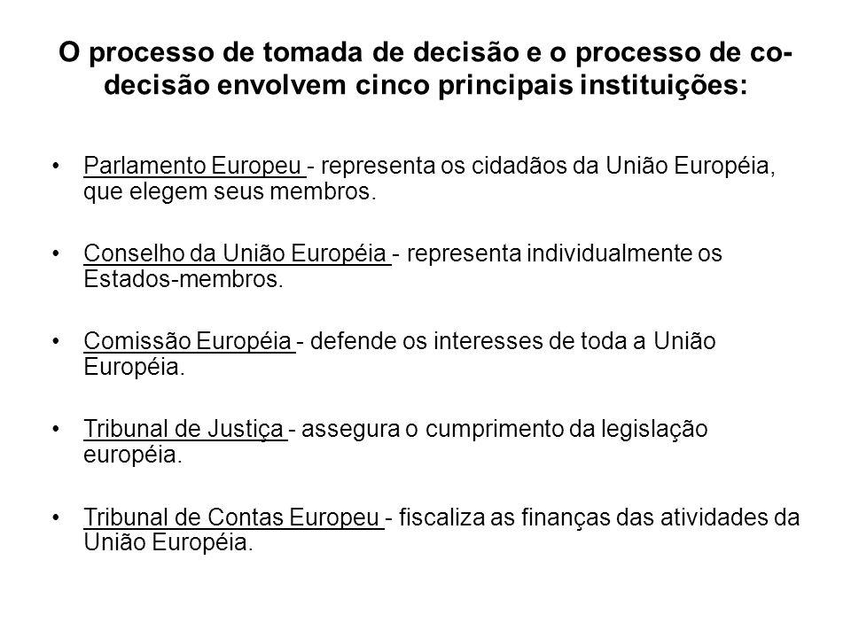 O processo de tomada de decisão e o processo de co- decisão envolvem cinco principais instituições: Parlamento Europeu - representa os cidadãos da Uni