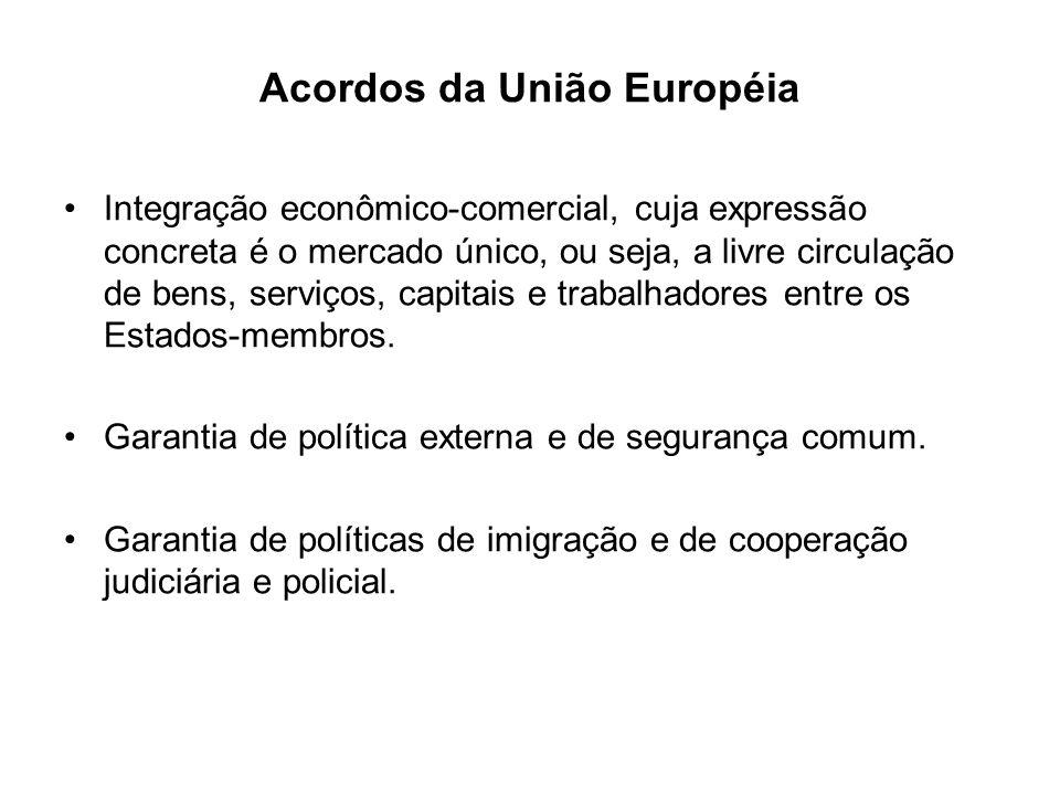 Acordos da União Européia Integração econômico-comercial, cuja expressão concreta é o mercado único, ou seja, a livre circulação de bens, serviços, ca