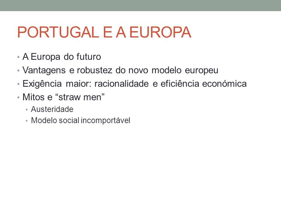 PORTUGAL E A EUROPA A Europa do futuro Vantagens e robustez do novo modelo europeu Exigência maior: racionalidade e eficiência económica Mitos e straw men Austeridade Modelo social incomportável