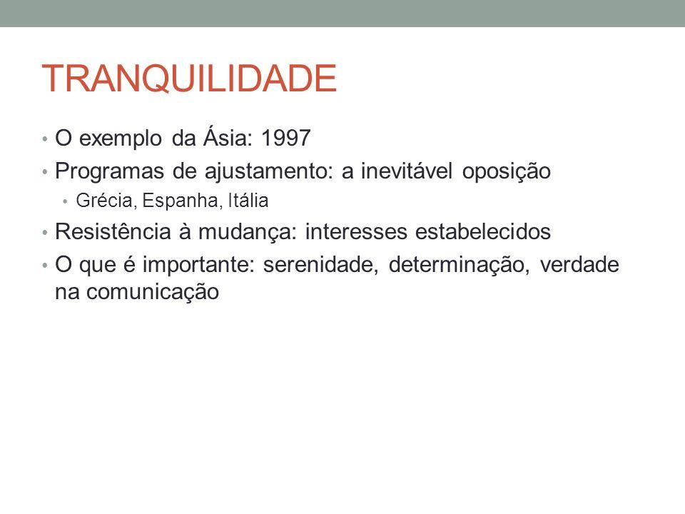 CRESCIMENTO DO PIB – PORTUGAL E EUROZONA