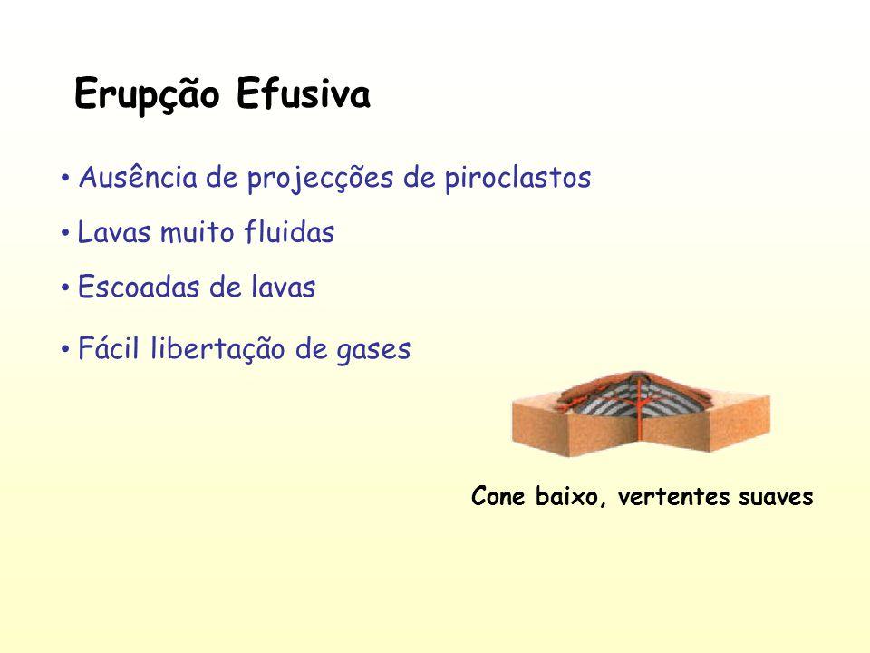 Erupção Efusiva Cone baixo, vertentes suaves Ausência de projecções de piroclastos Lavas muito fluidas Escoadas de lavas Fácil libertação de gases