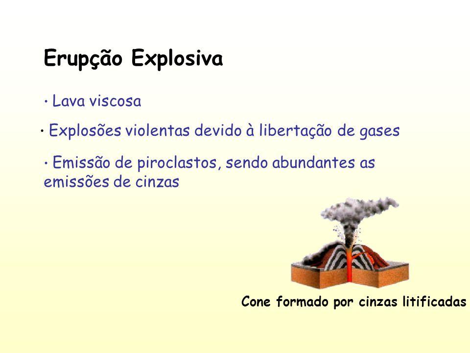 Lava viscosa Explosões violentas devido à libertação de gases Emissão de piroclastos, sendo abundantes as emissões de cinzas Cone formado por cinzas litificadas Erupção Explosiva