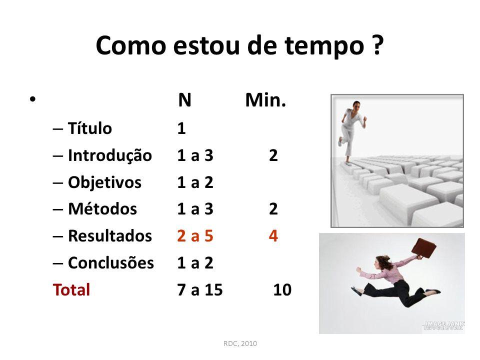 Como estou de tempo ? N Min. – Título 1 – Introdução 1 a 3 2 – Objetivos 1 a 2 – Métodos 1 a 3 2 – Resultados 2 a 5 4 – Conclusões 1 a 2 Total 7 a 15