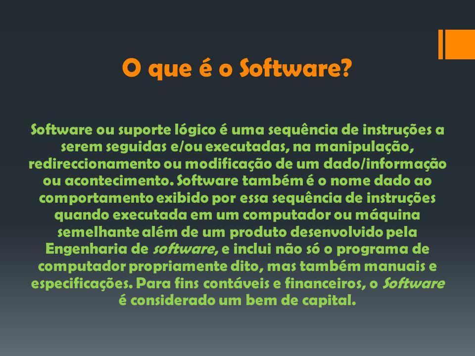 O que é o Software.