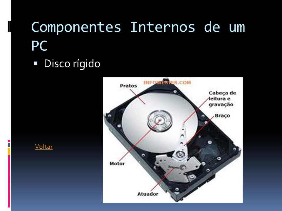 Componentes Internos de um PC  Placa Mãe Voltar