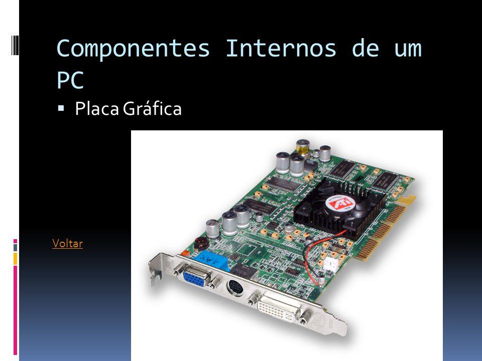 Componentes Internos de um PC  Placa de Rede Voltar