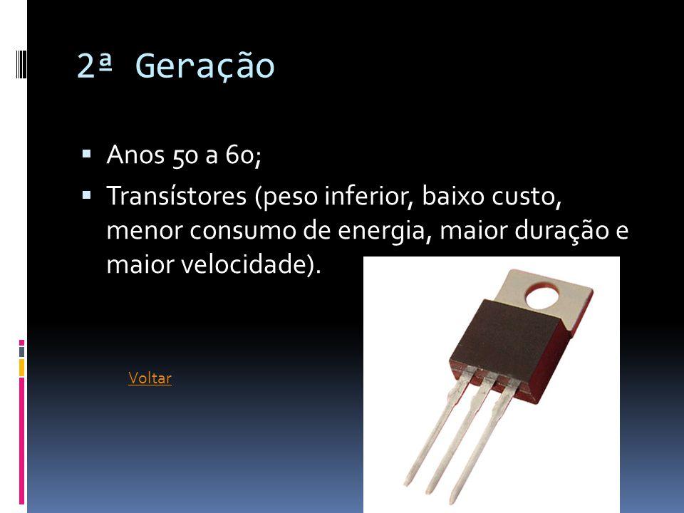 Componentes Internos de um PC  Placa Gráfica Voltar