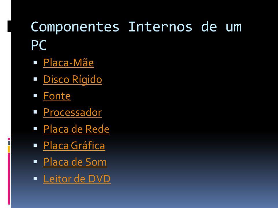 Componentes Internos de um PC  Placa-Mãe Placa-Mãe  Disco Rígido Disco Rígido  Fonte Fonte  Processador Processador  Placa de Rede Placa de Rede  Placa Gráfica Placa Gráfica  Placa de Som Placa de Som  Leitor de DVD Leitor de DVD