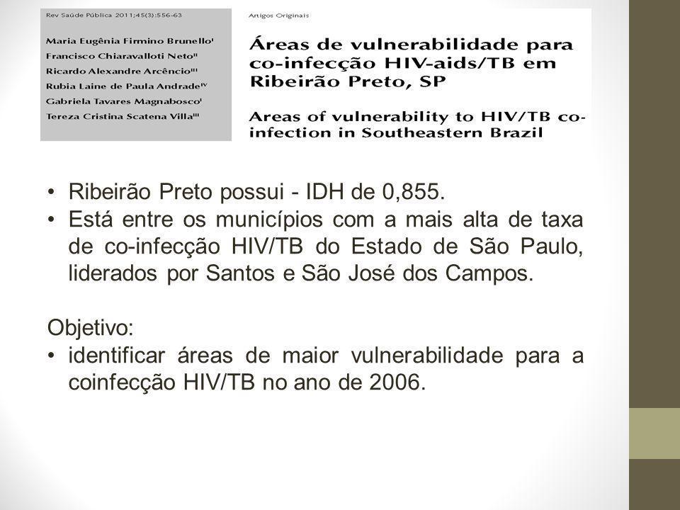 Ribeirão Preto possui - IDH de 0,855. Está entre os municípios com a mais alta de taxa de co-infecção HIV/TB do Estado de São Paulo, liderados por San