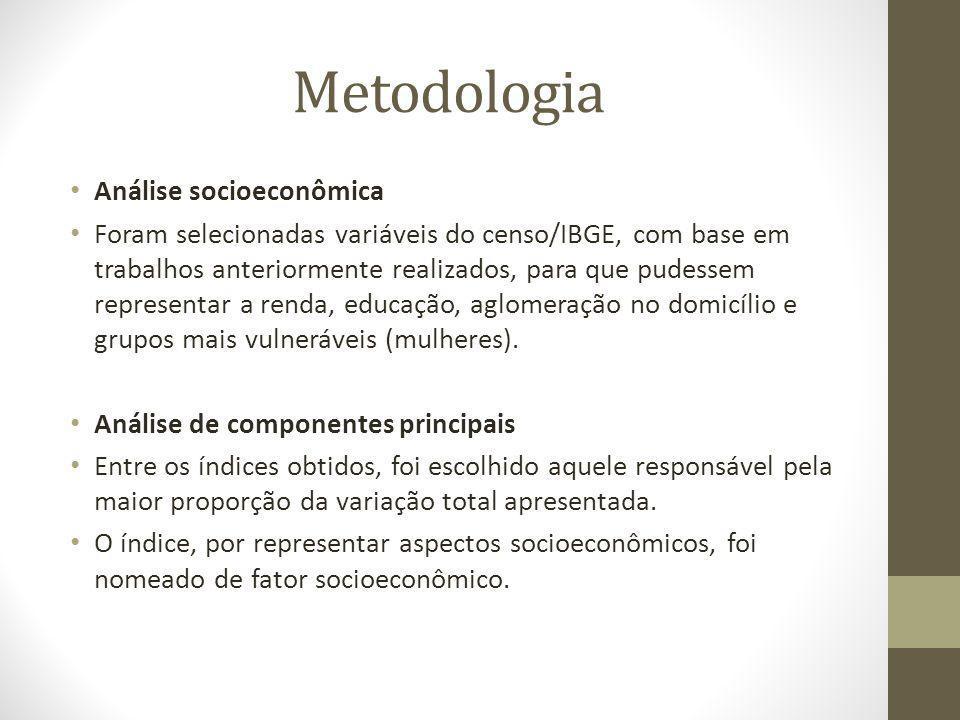 Metodologia Análise socioeconômica Foram selecionadas variáveis do censo/IBGE, com base em trabalhos anteriormente realizados, para que pudessem repre